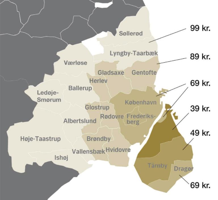 Grafik der vise prisen for udbringning af blomster i forskellige områder af Storkøbenhavn